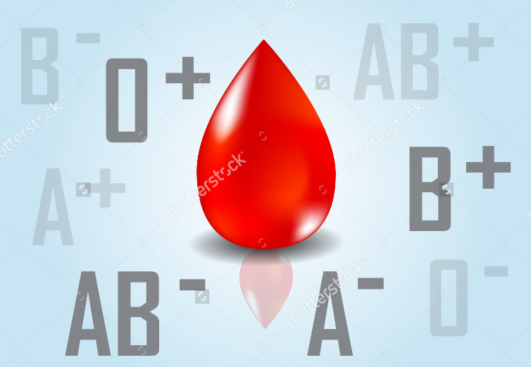 Detección grupo sanguíneo